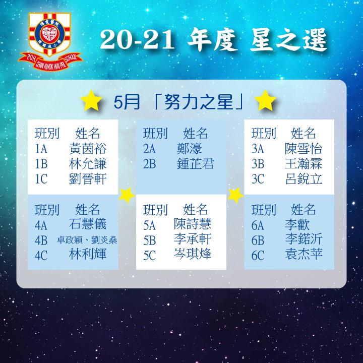 2021_ 5月努力之星